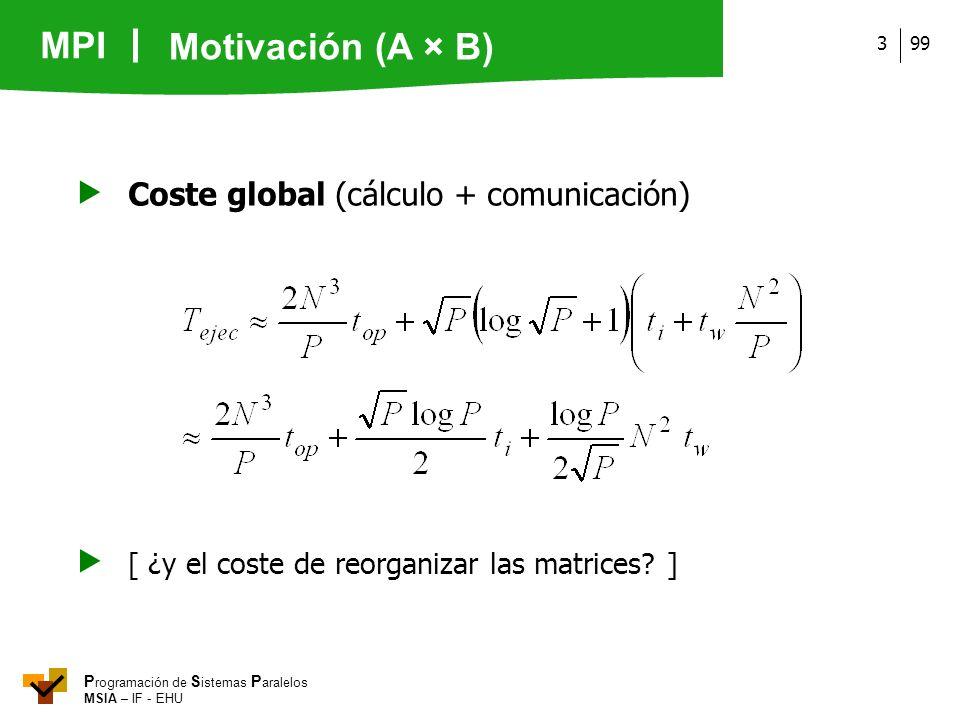 Motivación (A × B)  Coste global (cálculo + comunicación)  [ ¿y el coste de reorganizar las matrices.